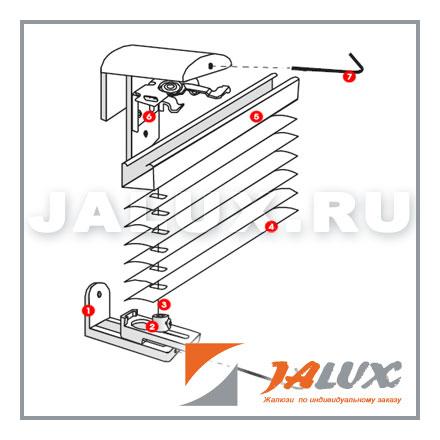 Схема жалюзи для поворотно-откидных пвх окон.